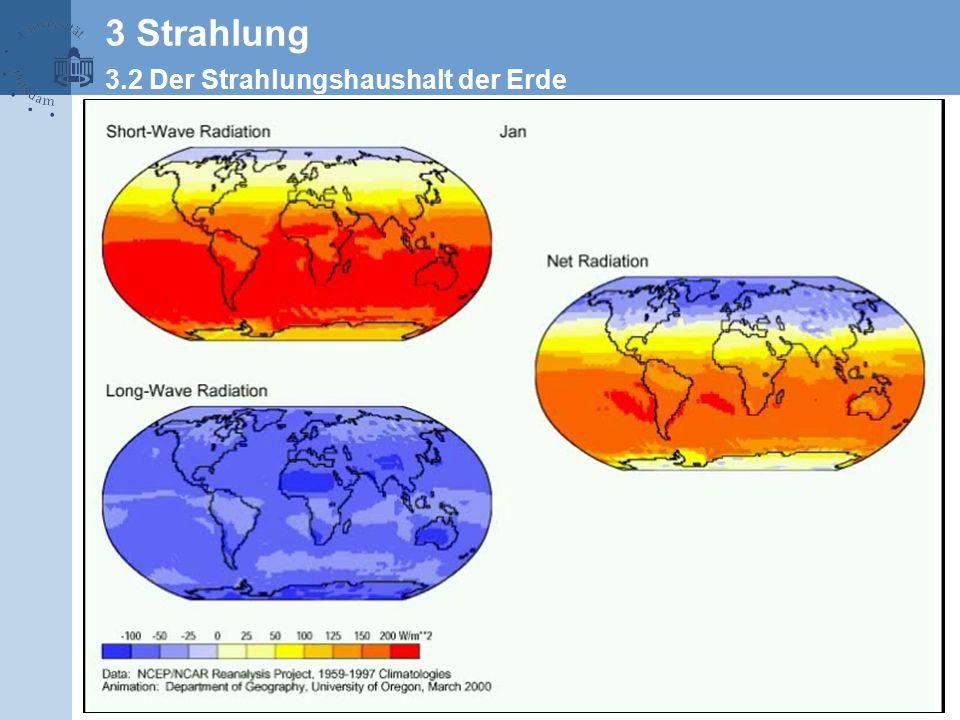 Strahlungsbilanz der Erde im Jahresverlauf 3 Strahlung 3.2 Der Strahlungshaushalt der Erde