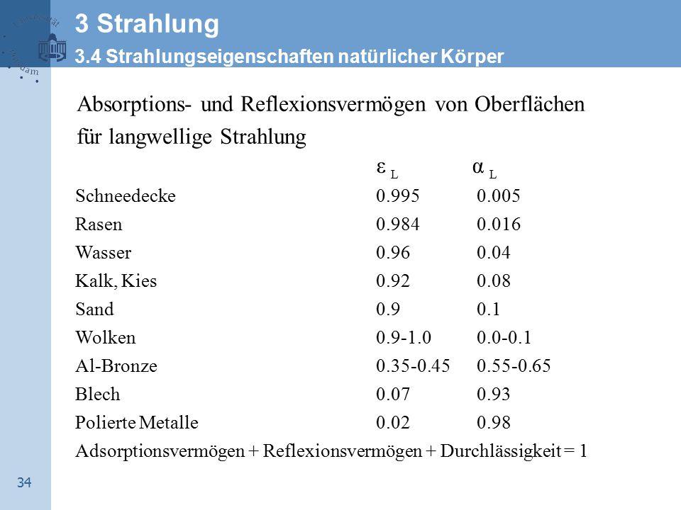 34 Absorptions- und Reflexionsvermögen von Oberflächen für langwellige Strahlung  ε L α L Schneedecke 0.995 0.005 Rasen 0.984 0.016 Wasser 0.96 0.04 Kalk, Kies 0.92 0.08 Sand 0.9 0.1 Wolken 0.9-1.0 0.0-0.1 Al-Bronze 0.35-0.45 0.55-0.65 Blech 0.07 0.93 Polierte Metalle 0.02 0.98 Adsorptionsvermögen + Reflexionsvermögen + Durchlässigkeit = 1 3 Strahlung 3.4 Strahlungseigenschaften natürlicher Körper