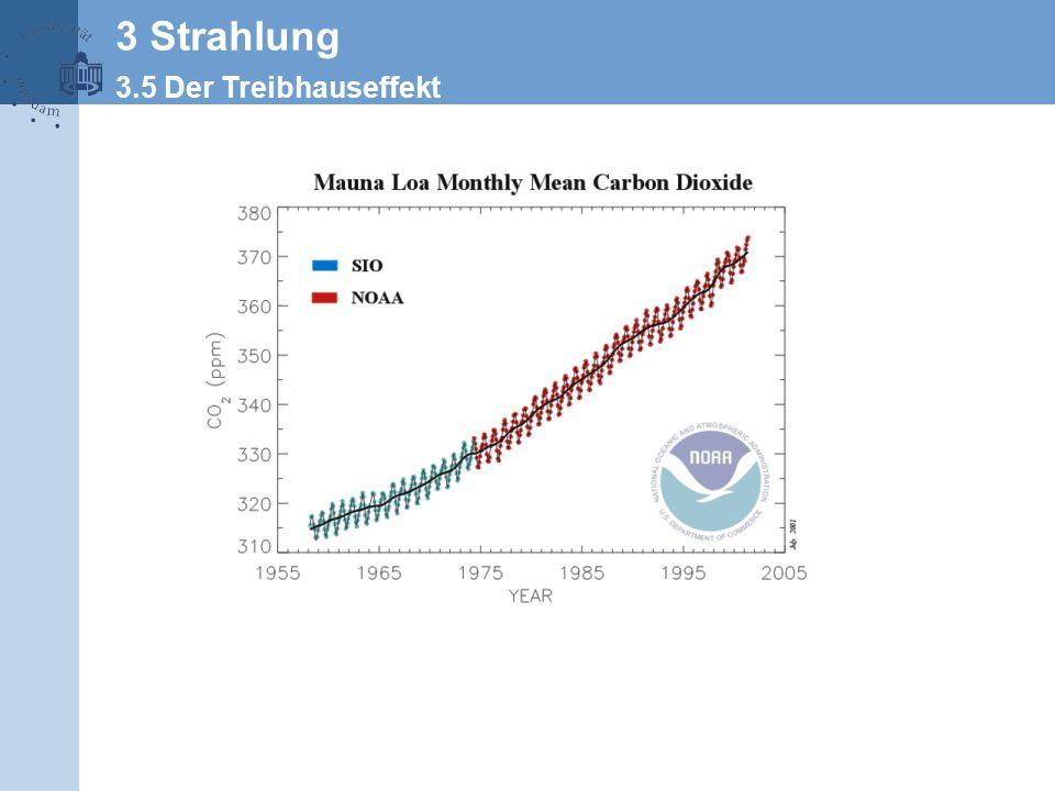 3 Strahlung 3.5 Der Treibhauseffekt