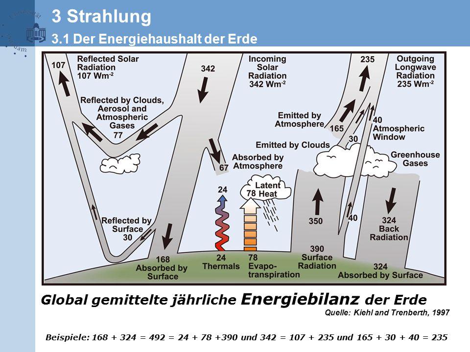 Global gemittelte jährliche Energiebilanz der Erde Quelle: Kiehl and Trenberth, 1997 Beispiele: 168 + 324 = 492 = 24 + 78 +390 und 342 = 107 + 235 und 165 + 30 + 40 = 235 3 Strahlung 3.1 Der Energiehaushalt der Erde