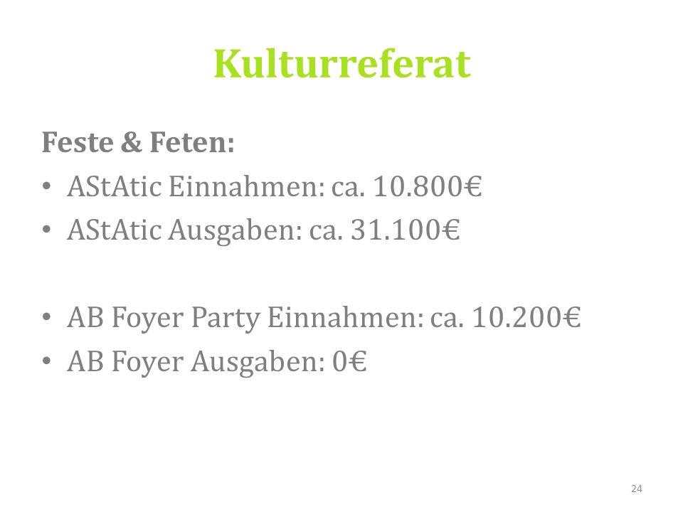 Feste & Feten: AStAtic Einnahmen: ca. 10.800€ AStAtic Ausgaben: ca.