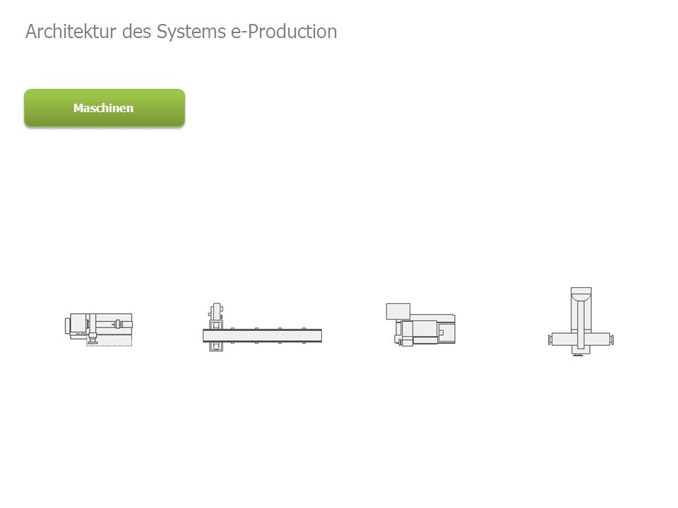 Architektur des Systems e-Production Maschinen
