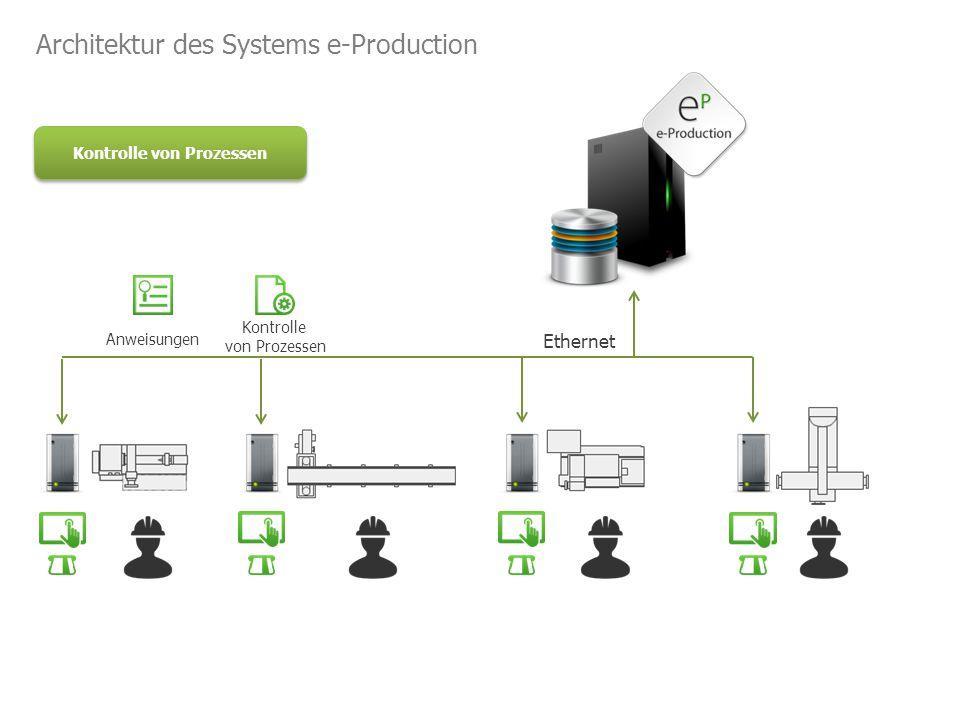 Kontrolle von Prozessen Architektur des Systems e-Production Ethernet Anweisungen Kontrolle von Prozessen