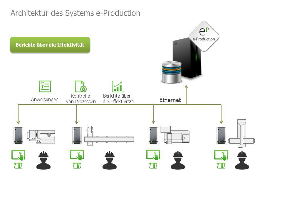 Berichte über die Effektivität Architektur des Systems e-Production Ethernet Anweisungen Kontrolle von Prozessen Berichte über die Effektivität