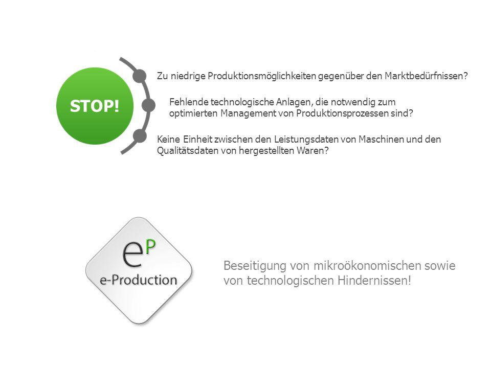 Ethernet Touch-Screen Architektur des Systems e-Production