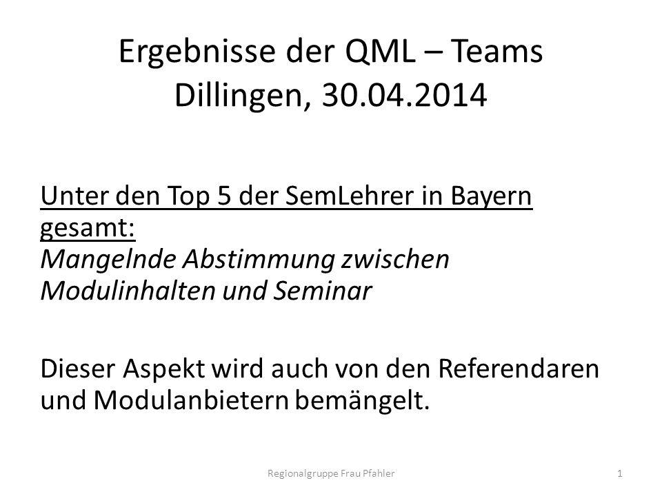 Ergebnisse der QML – Teams Dillingen, 30.04.2014 Unter den Top 5 der SemLehrer in Bayern gesamt: Mangelnde Abstimmung zwischen Modulinhalten und Semin