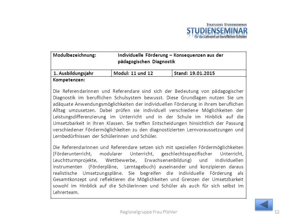 Modulbezeichnung: Individuelle Förderung – Konsequenzen aus der pädagogischen Diagnostik 1. AusbildungsjahrModul: 11 und 12Stand: 19.01.2015 Kompetenz