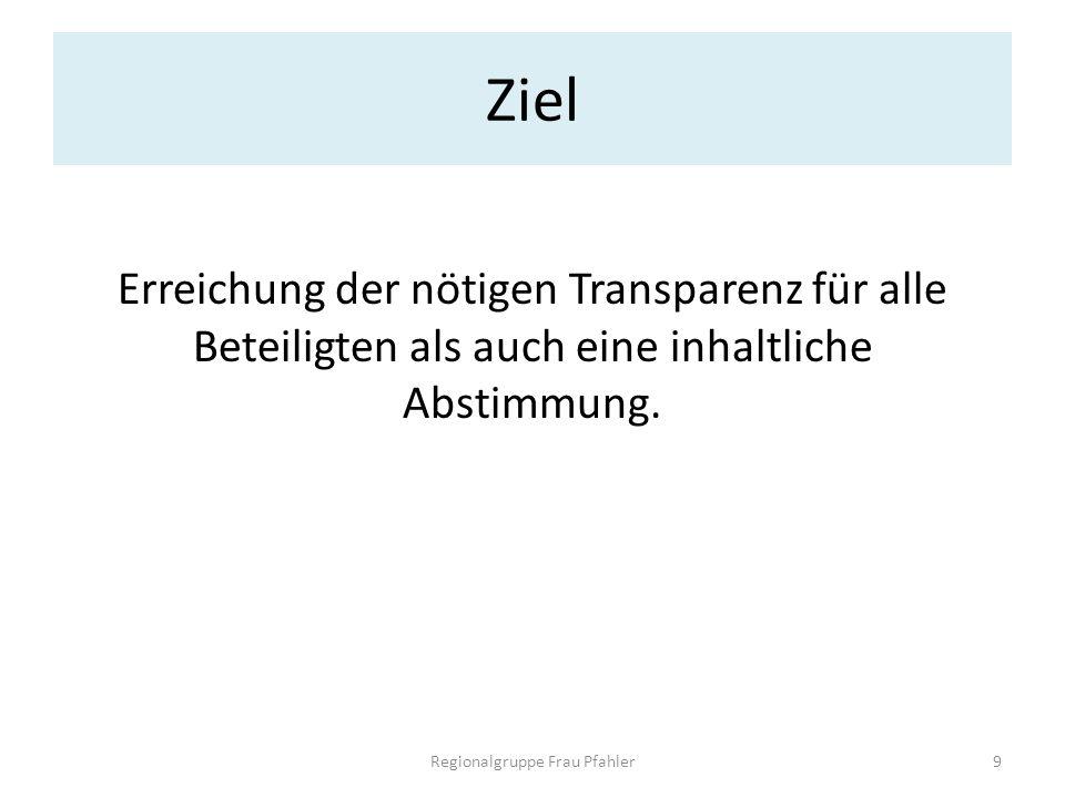 Ziel Erreichung der nötigen Transparenz für alle Beteiligten als auch eine inhaltliche Abstimmung. 9Regionalgruppe Frau Pfahler