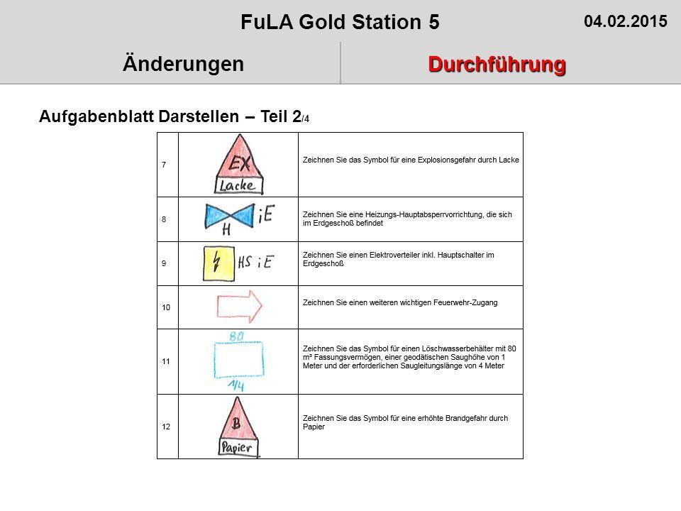 Aufgabenblatt Darstellen – Teil 2 /4 FuLA Gold Station 5 04.02.2015 ÄnderungenDurchführung
