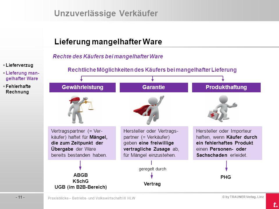 © by TRAUNER Verlag, Linz - 11 - Praxisblicke – Betriebs- und Volkswirtschaft I/II HLW Unzuverlässige Verkäufer Lieferung mangelhafter Ware  Lieferve