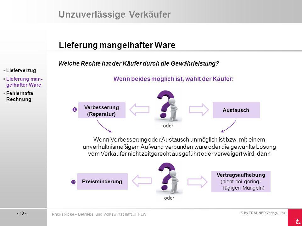 © by TRAUNER Verlag, Linz - 13 - Praxisblicke – Betriebs- und Volkswirtschaft I/II HLW Unzuverlässige Verkäufer Lieferung mangelhafter Ware  Lieferve