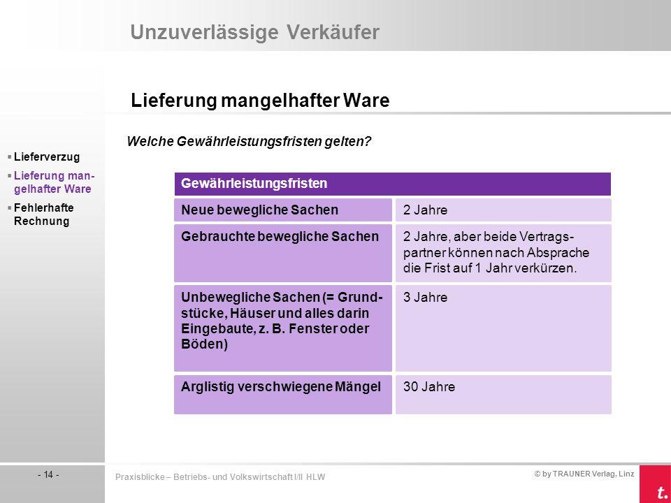 © by TRAUNER Verlag, Linz - 14 - Praxisblicke – Betriebs- und Volkswirtschaft I/II HLW Unzuverlässige Verkäufer Lieferung mangelhafter Ware  Lieferve