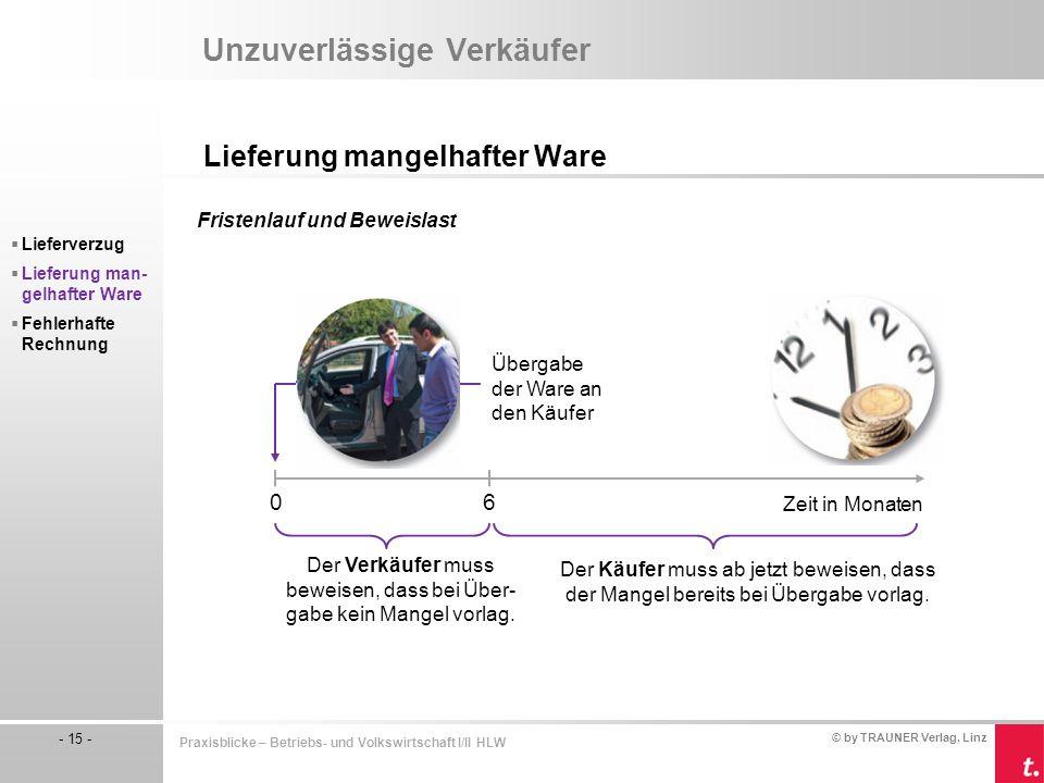 © by TRAUNER Verlag, Linz - 15 - Praxisblicke – Betriebs- und Volkswirtschaft I/II HLW Unzuverlässige Verkäufer Lieferung mangelhafter Ware  Lieferve