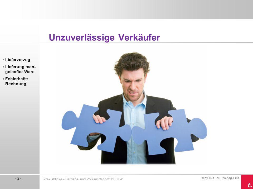 © by TRAUNER Verlag, Linz - 2 - Praxisblicke – Betriebs- und Volkswirtschaft I/II HLW  Lieferverzug  Lieferung man- gelhafter Ware  Fehlerhafte Rec