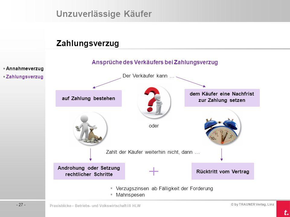 © by TRAUNER Verlag, Linz - 27 - Praxisblicke – Betriebs- und Volkswirtschaft I/II HLW Unzuverlässige Käufer Zahlungsverzug  Annahmeverzug  Zahlungs
