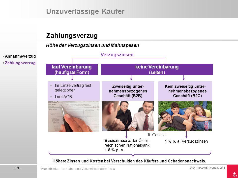 © by TRAUNER Verlag, Linz - 29 - Praxisblicke – Betriebs- und Volkswirtschaft I/II HLW Unzuverlässige Käufer Zahlungsverzug  Annahmeverzug  Zahlungs