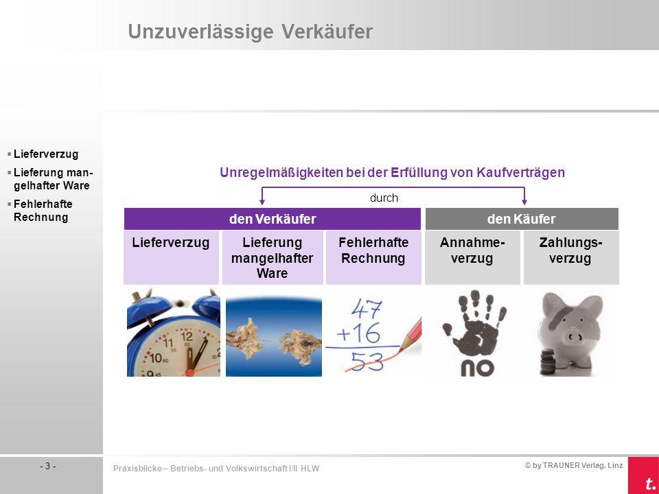 © by TRAUNER Verlag, Linz - 3 - Praxisblicke – Betriebs- und Volkswirtschaft I/II HLW Unzuverlässige Verkäufer  Lieferverzug  Lieferung man- gelhaft