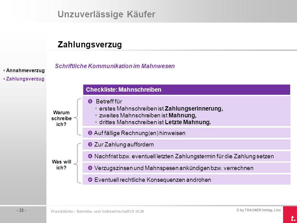 © by TRAUNER Verlag, Linz - 33 - Praxisblicke – Betriebs- und Volkswirtschaft I/II HLW Unzuverlässige Käufer Zahlungsverzug  Annahmeverzug  Zahlungs