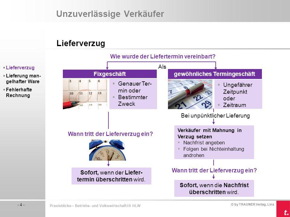 © by TRAUNER Verlag, Linz - 4 - Praxisblicke – Betriebs- und Volkswirtschaft I/II HLW Unzuverlässige Verkäufer Lieferverzug  Lieferverzug  Lieferung