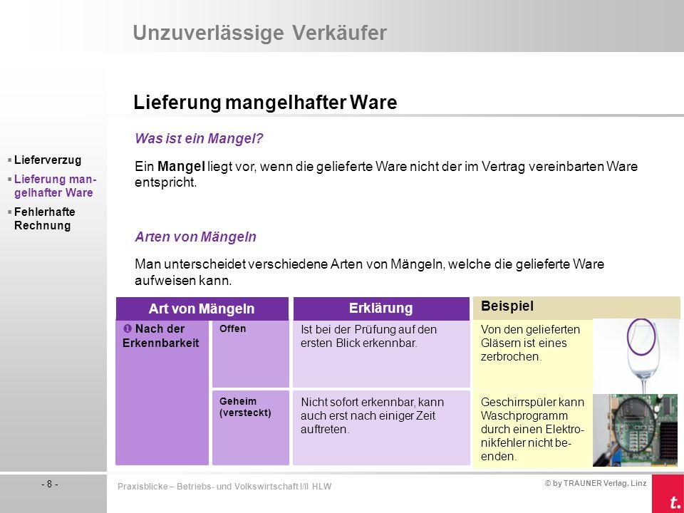 © by TRAUNER Verlag, Linz - 8 - Praxisblicke – Betriebs- und Volkswirtschaft I/II HLW Unzuverlässige Verkäufer Lieferung mangelhafter Ware  Lieferver