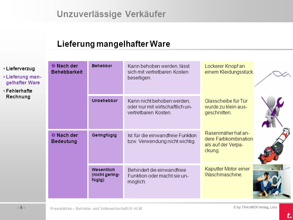 © by TRAUNER Verlag, Linz - 9 - Praxisblicke – Betriebs- und Volkswirtschaft I/II HLW Unzuverlässige Verkäufer Lieferung mangelhafter Ware  Lieferver