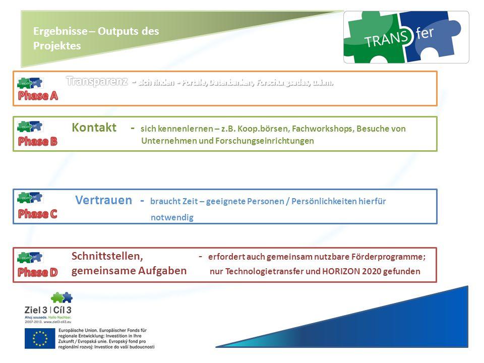 Ergebnisse – Outputs des Projektes Kontakt - sich kennenlernen – z.B. Koop.börsen, Fachworkshops, Besuche von Unternehmen und Forschungseinrichtungen