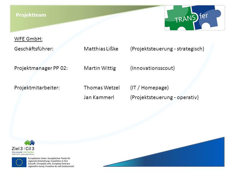 Projektteam WFE GmbH: Geschäftsführer:Matthias Lißke (Projektsteuerung - strategisch) Projektmanager PP 02:Martin Wittig (Innovationsscout) Projektmit