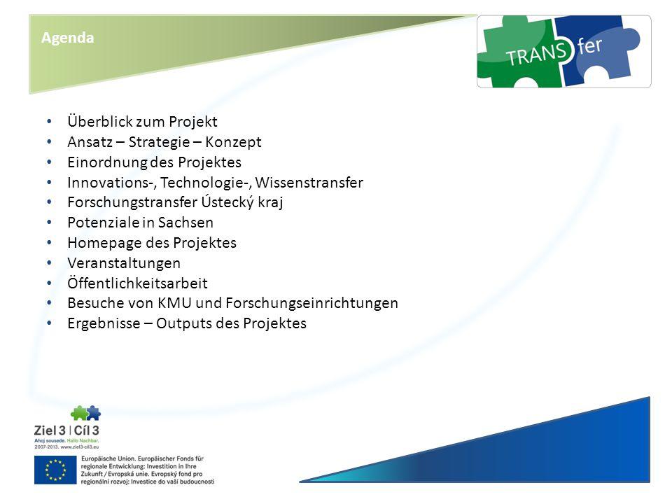 Agenda Überblick zum Projekt Ansatz – Strategie – Konzept Einordnung des Projektes Innovations-, Technologie-, Wissenstransfer Forschungstransfer Úste