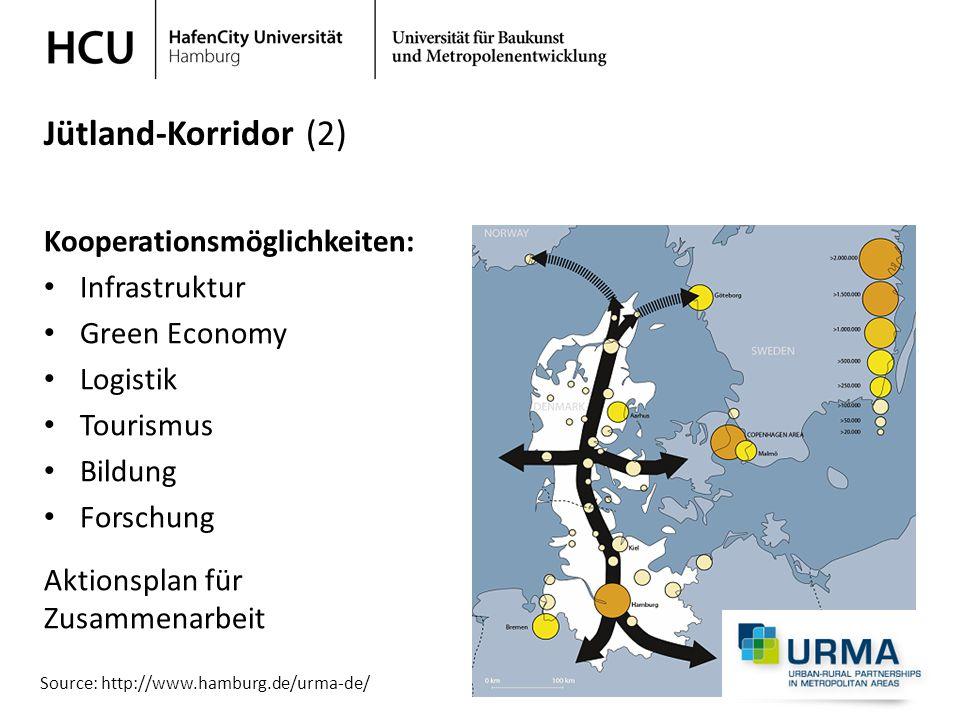 Stadtplanung im regionalen Kontext Wintersemester 2013/ 2014 Kooperationsmöglichkeiten: Infrastruktur Green Economy Logistik Tourismus Bildung Forschu