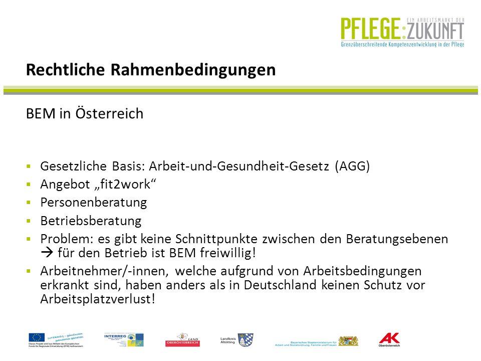 """BEM in Österreich Rechtliche Rahmenbedingungen  Gesetzliche Basis: Arbeit-und-Gesundheit-Gesetz (AGG)  Angebot """"fit2work""""  Personenberatung  Betri"""
