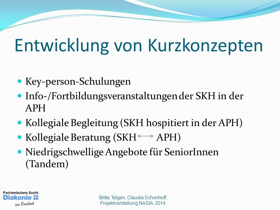 Entwicklung von Kurzkonzepten Key-person-Schulungen Info-/Fortbildungsveranstaltungen der SKH in der APH Kollegiale Begleitung (SKH hospitiert in der APH) Kollegiale Beratung (SKH APH) Niedrigschwellige Angebote für SeniorInnen (Tandem) Britta Telgen, Claudia Schonhoff, Projektvorstellung NASIA, 2014