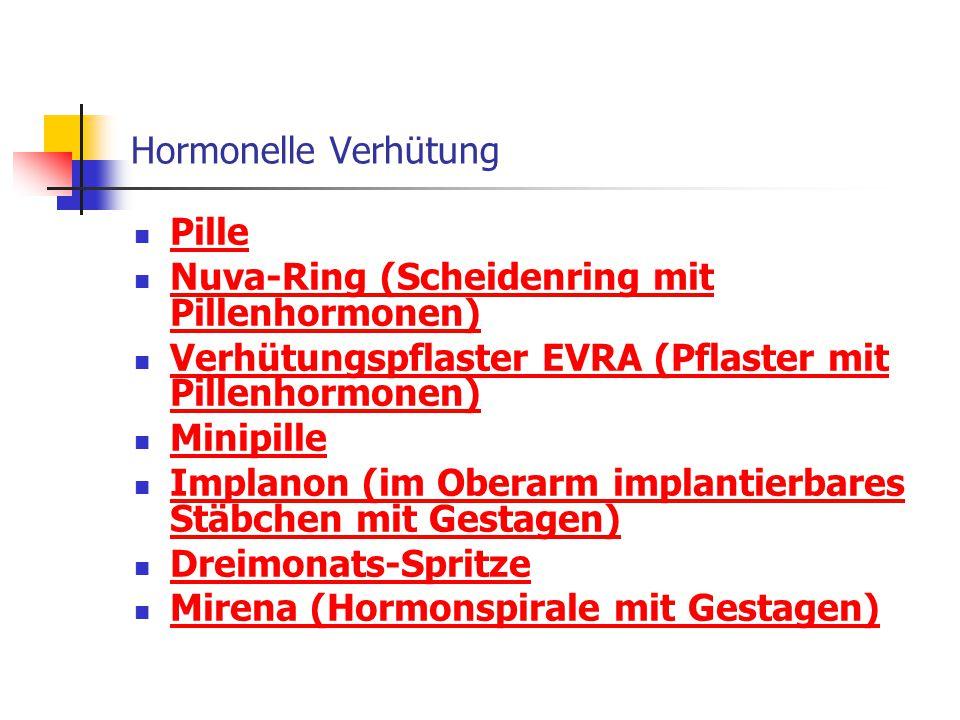 Hormonelle Verhütung Pille Nuva-Ring (Scheidenring mit Pillenhormonen) Nuva-Ring (Scheidenring mit Pillenhormonen) Verhütungspflaster EVRA (Pflaster mit Pillenhormonen) Verhütungspflaster EVRA (Pflaster mit Pillenhormonen) Minipille Implanon (im Oberarm implantierbares Stäbchen mit Gestagen) Implanon (im Oberarm implantierbares Stäbchen mit Gestagen) Dreimonats-Spritze Mirena (Hormonspirale mit Gestagen)