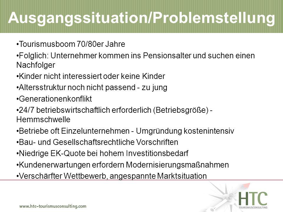 Wie findet man SIE.Marketingkonzept Positionierung/Leitsätze Preisstrategien (Bsp.