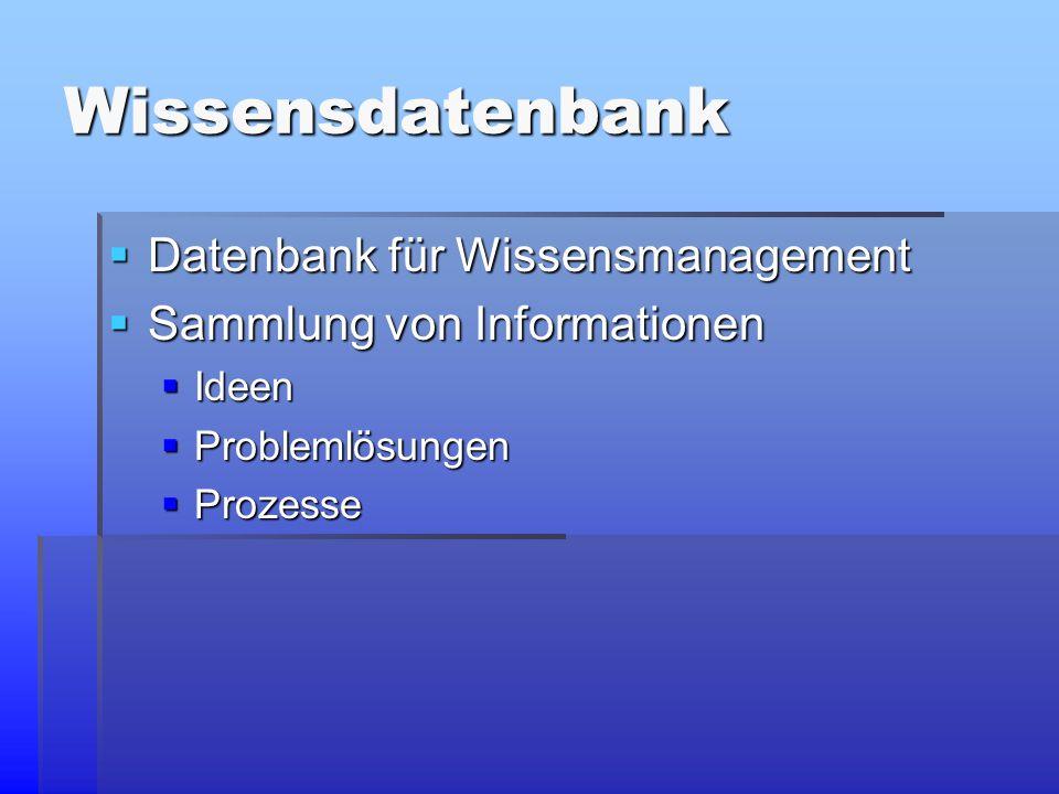 Wissensdatenbank  Datenbank für Wissensmanagement  Sammlung von Informationen  Ideen  Problemlösungen  Prozesse