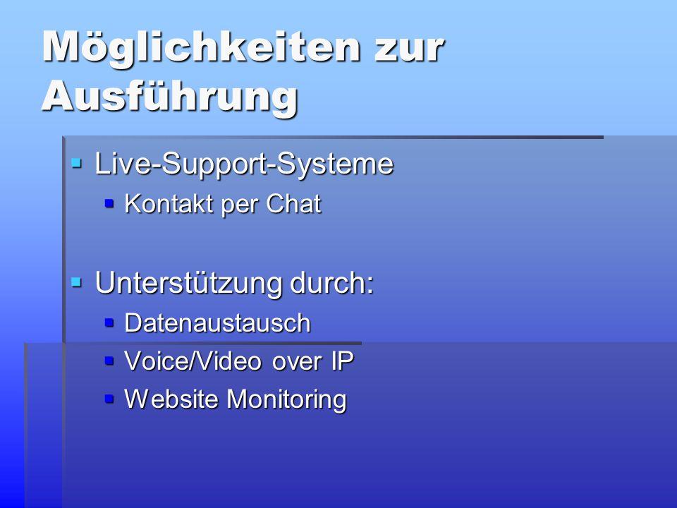 Möglichkeiten zur Ausführung  Live-Support-Systeme  Kontakt per Chat  Unterstützung durch:  Datenaustausch  Voice/Video over IP  Website Monitoring