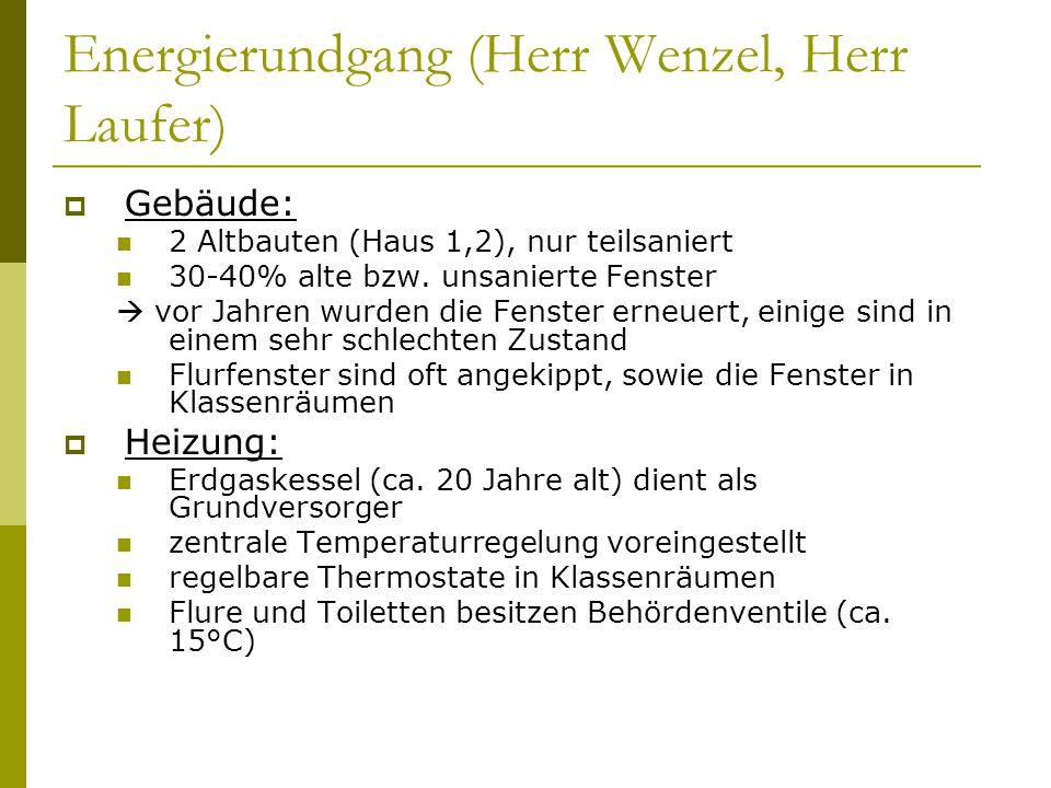 Energierundgang (Herr Wenzel, Herr Laufer)  Gebäude: 2 Altbauten (Haus 1,2), nur teilsaniert 30-40% alte bzw. unsanierte Fenster  vor Jahren wurden