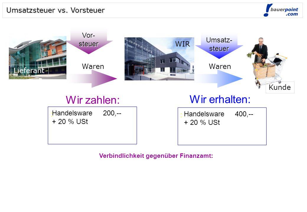 : Wir zahlen: Wir erhalten: Vor-steuer Umsatz-steuer Umsatzsteuer vs. Vorsteuer Waren WIR Lieferant Kunde : Verbindlichkeit gegenüber Finanzamt: Hande