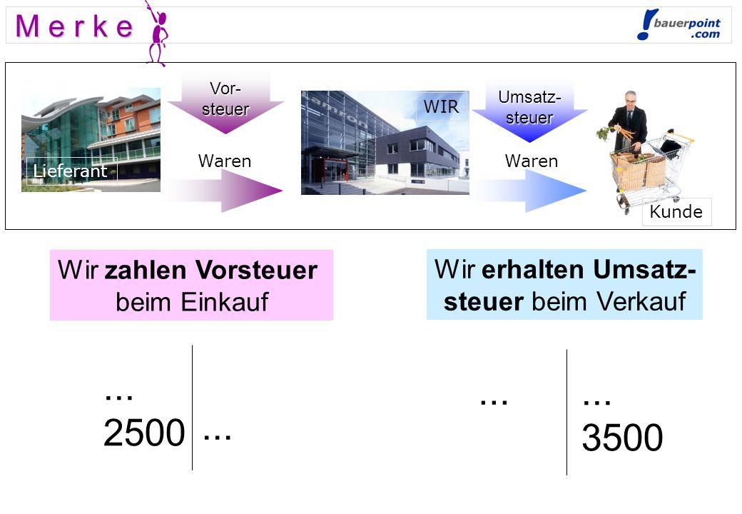 M e r k e Wir zahlen Vorsteuer beim Einkauf Wir erhalten Umsatz- steuer beim Verkauf... 2500... 3500 Waren WIR Lieferant Kunde Umsatz-steuer Vor-steue