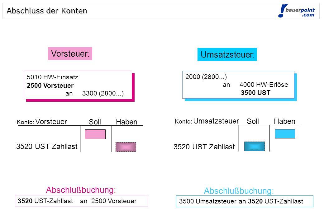 Konto: Vorsteuer Soll Haben 5010 HW-Einsatz 2500 Vorsteuer an 3300 (2800...) 5010 HW-Einsatz 2500 Vorsteuer an 3300 (2800...) 3520 UST Zahllast Vorste