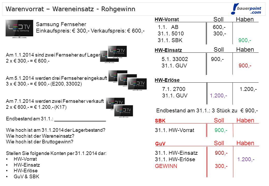 Am 1.1.2014 sind zwei Fernseher auf Lager 2 x € 300,- = € 600,- Am 5.1.2014 werden drei Fernseher eingekauft 3 x € 300,- = € 900,- (E200, 33002) Am 7.
