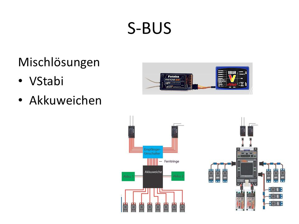 S-BUS Mischlösungen VStabi Akkuweichen