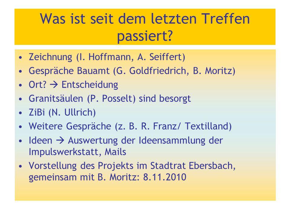Was ist seit dem letzten Treffen passiert? Zeichnung (I. Hoffmann, A. Seiffert) Gespräche Bauamt (G. Goldfriedrich, B. Moritz) Ort?  Entscheidung Gra