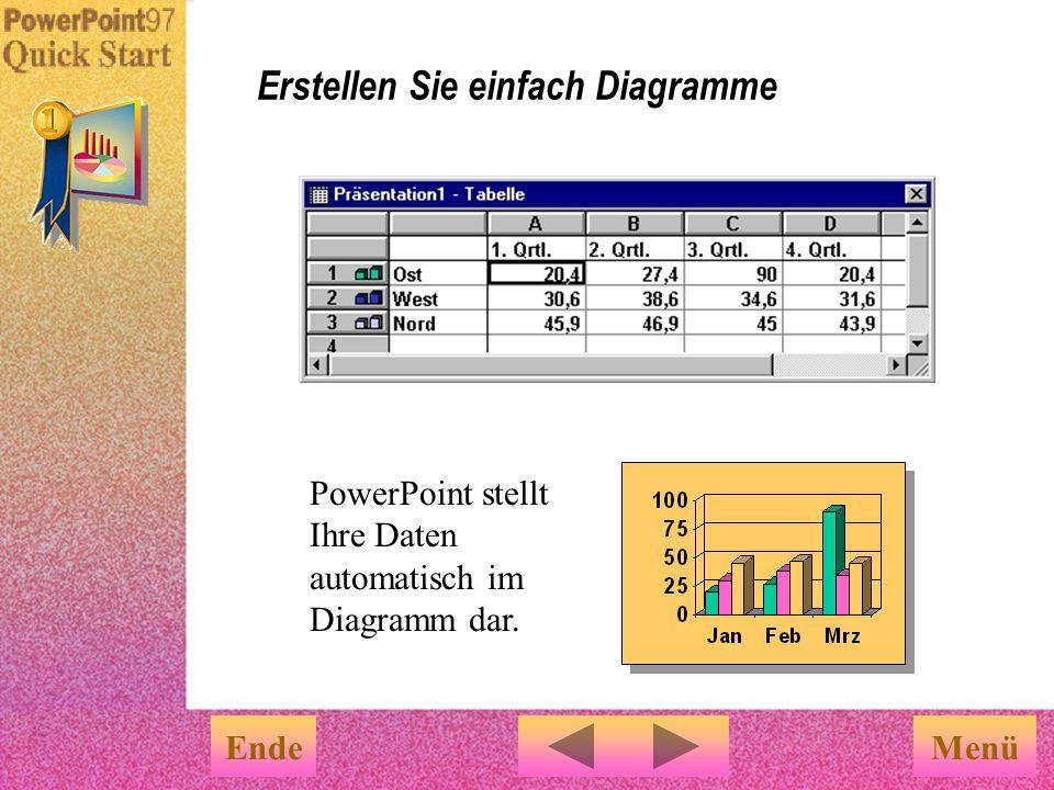 So geht es: Klicken Sie auf die Diagramme. Sie können Daten in das Datenblatt eingeben, indem Sie die vorgegebenen Daten überschreiben. 23,5 Erstellen