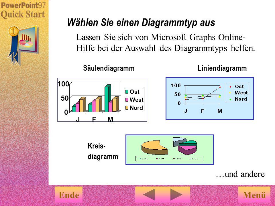 PowerPoint stellt Ihre Daten automatisch im Diagramm dar. Erstellen Sie einfach Diagramme EndeMenü