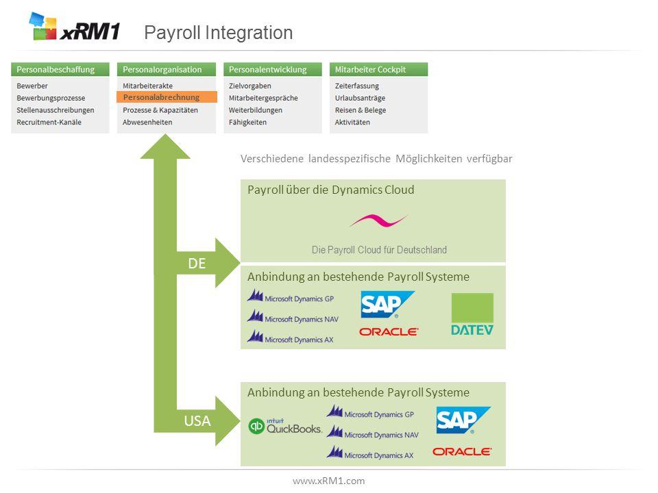 www.xRM1.com Payroll über die Dynamics Cloud Payroll Integration Personalabrechnung Verschiedene landesspezifische Möglichkeiten verfügbar Anbindung an bestehende Payroll Systeme DE USA Die Payroll Cloud für Deutschland