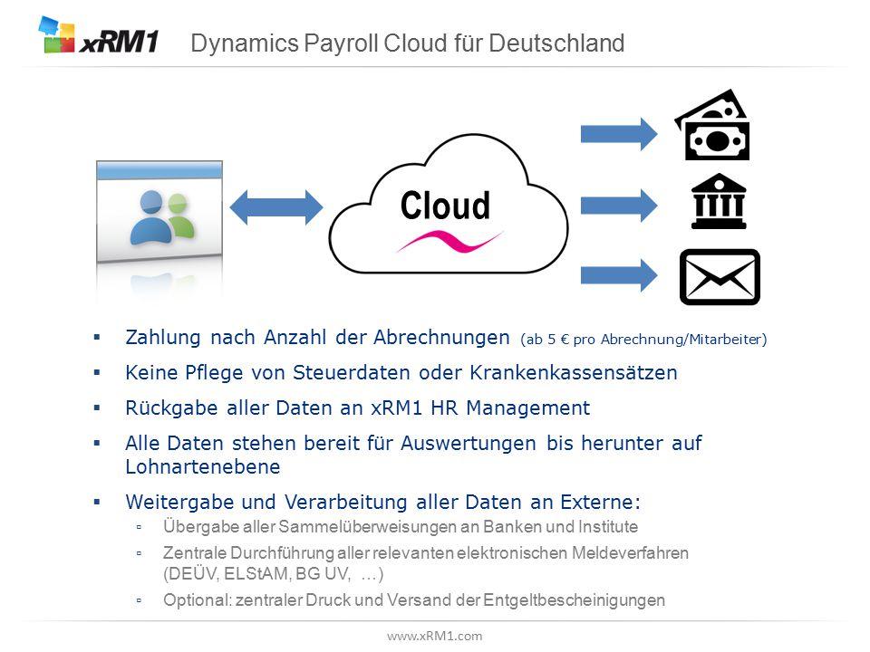 www.xRM1.com HRM Prozess der Personalabrechnung mit Payroll Cloud Dynamics Payroll Cloud xRM1 HR ManagementxRM1 HRM