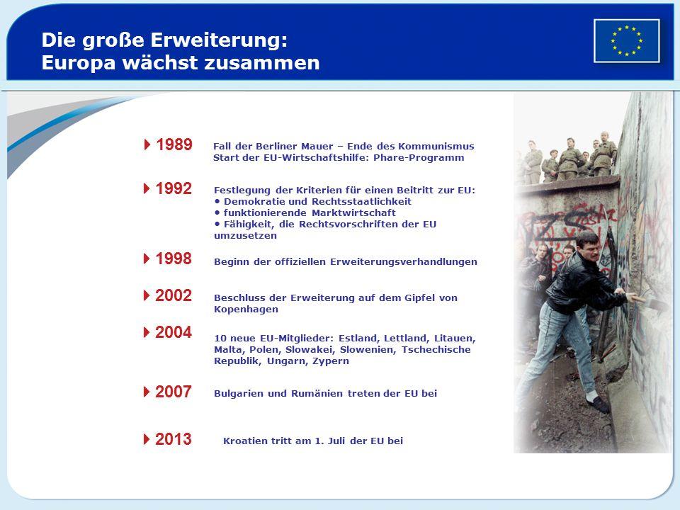 Fall der Berliner Mauer – Ende des Kommunismus Start der EU-Wirtschaftshilfe: Phare-Programm Festlegung der Kriterien für einen Beitritt zur EU: Demok