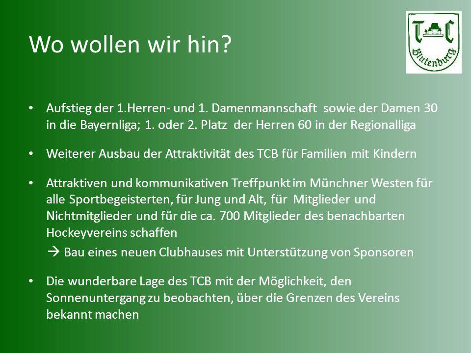 Wo wollen wir hin? Aufstieg der 1.Herren- und 1. Damenmannschaft sowie der Damen 30 in die Bayernliga; 1. oder 2. Platz der Herren 60 in der Regionall