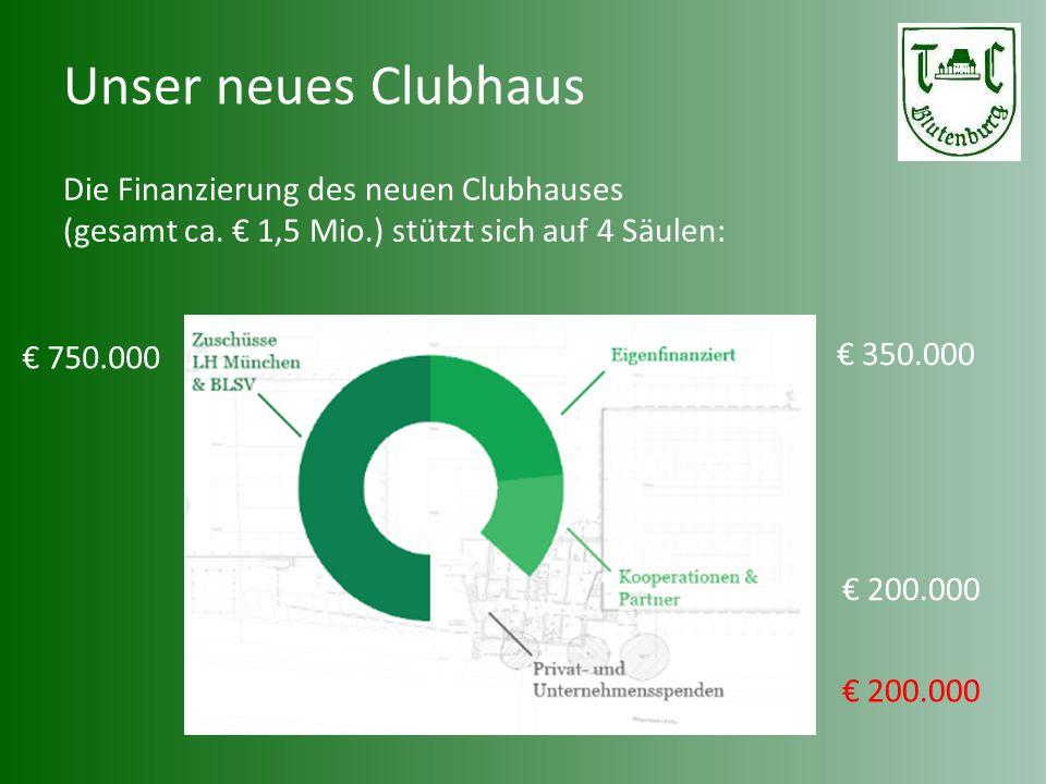 Unser neues Clubhaus Die Finanzierung des neuen Clubhauses (gesamt ca. € 1,5 Mio.) stützt sich auf 4 Säulen: € 350.000 € 750.000 € 200.000