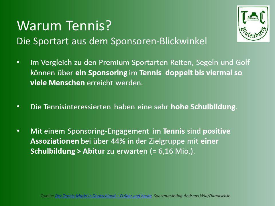 Warum Tennis? Die Sportart aus dem Sponsoren-Blickwinkel Im Vergleich zu den Premium Sportarten Reiten, Segeln und Golf können über ein Sponsoring im